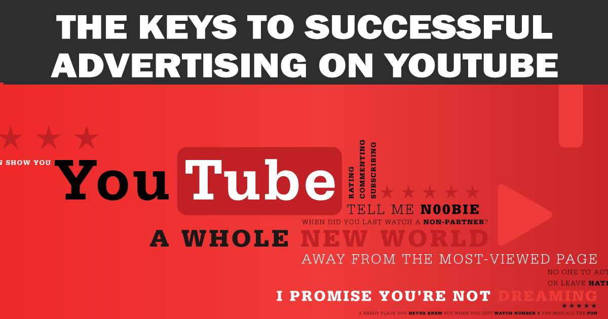 "A red background banner with various bits of text reading ""YouTube, A whole new world away from the most viewed page. I promise you're not dreaming"""