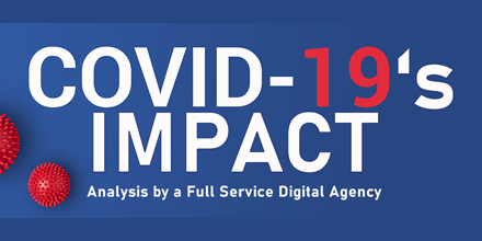 covid-19's impact - analysis by a full service digital agency blog image seek social ltd